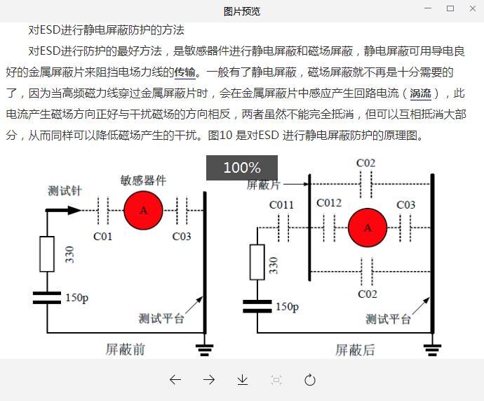 福州ESD靜電測試流程攻略