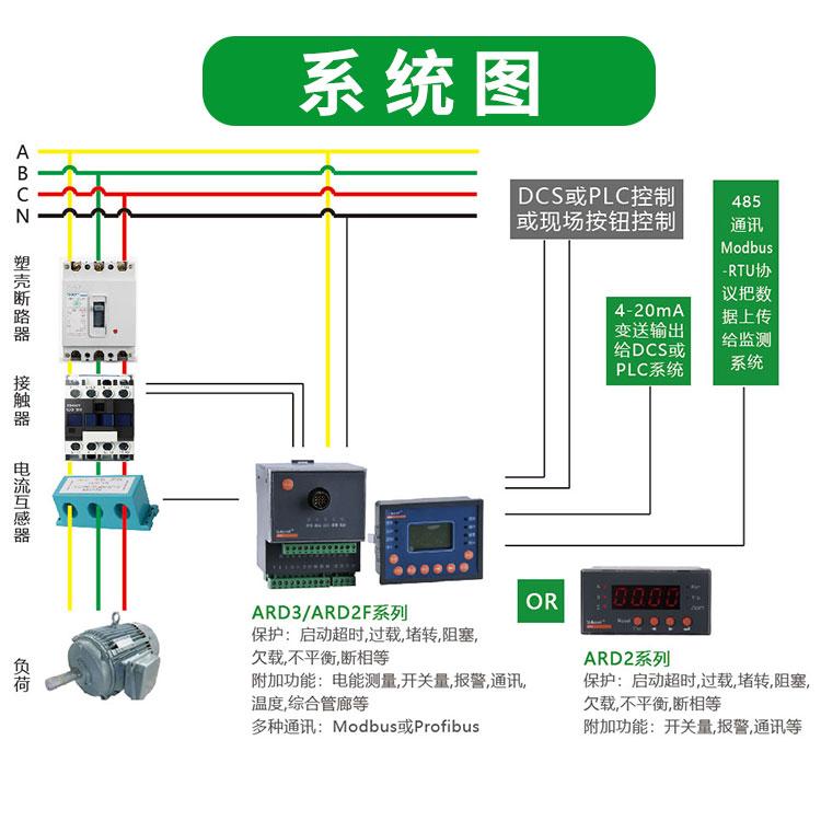 智能電機綜合保護器型號