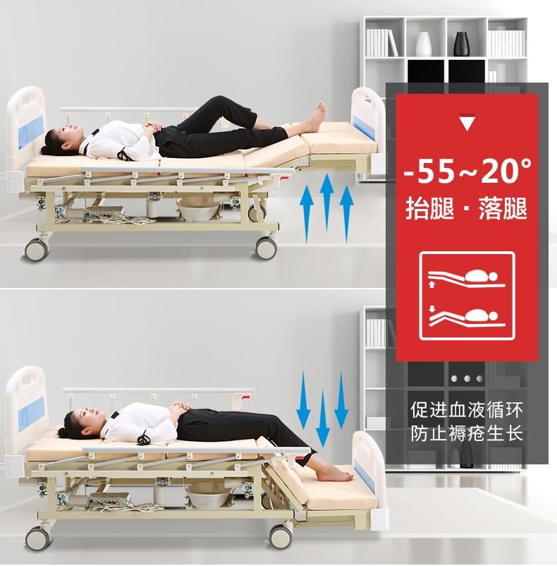 【電動手術床】使用現狀