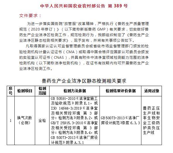 海口兽药GMP检测机构