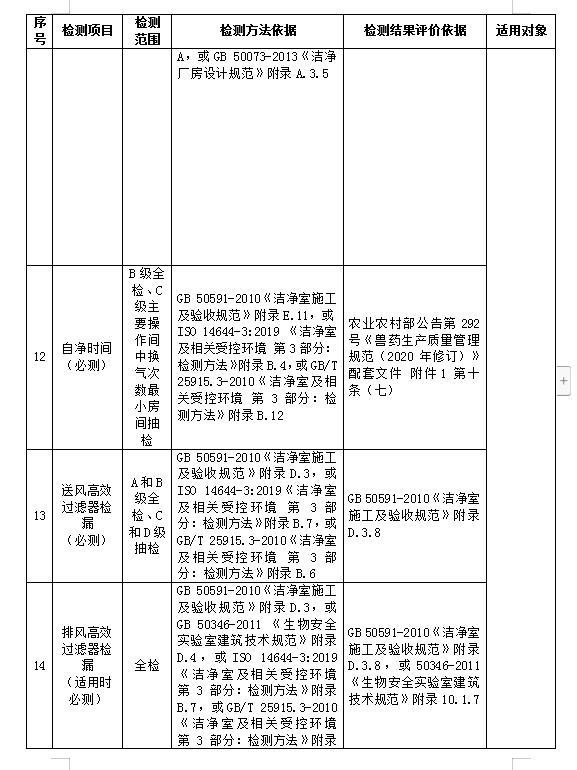 阳江兽药GMP检测公司