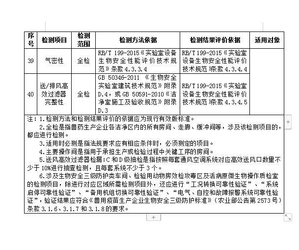 阳江兽药生产洁净度检测公司