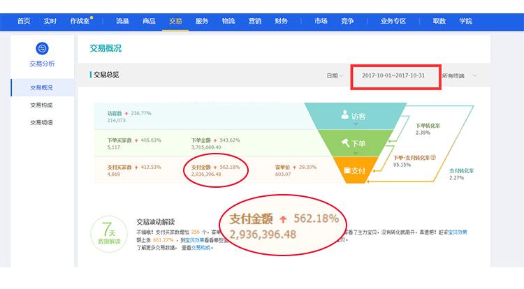 南京淘宝代运营收费标准