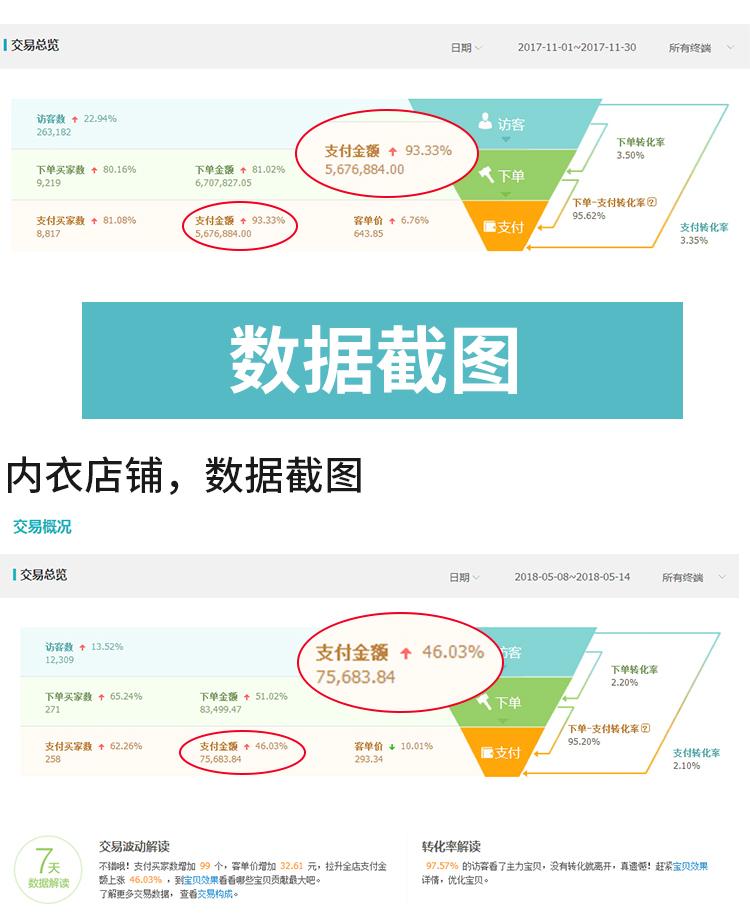 重庆淘宝运营托管服务