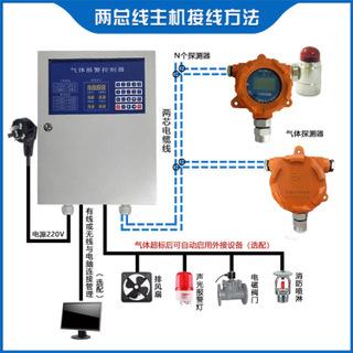 工業煙感報警器 工業燃氣探測儀