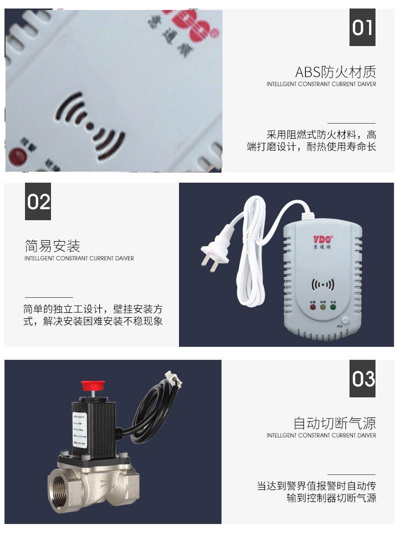 復合型氣體探測器