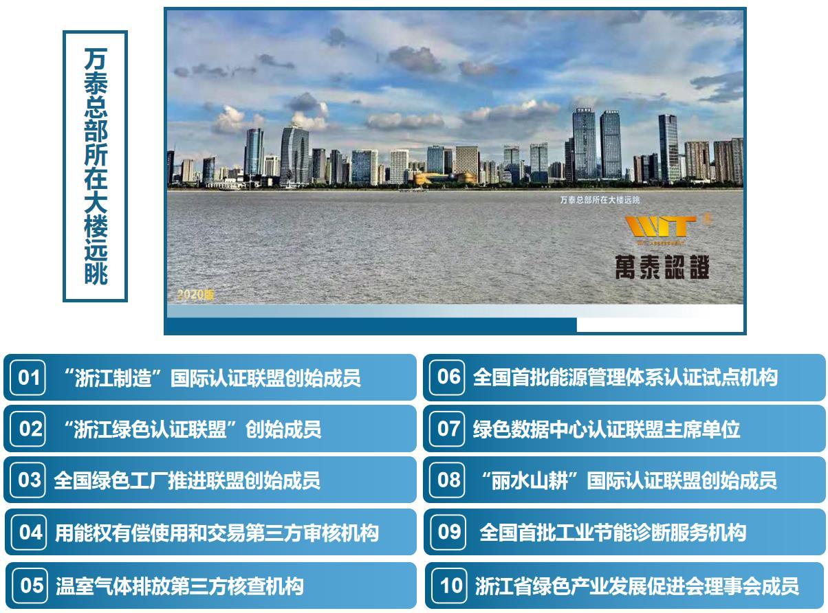 连云港ISO9001认证