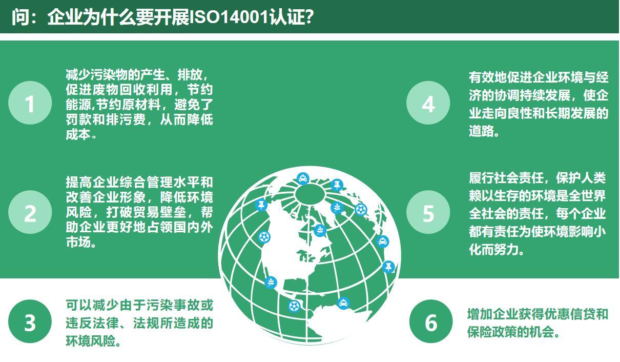 实施ISO14001认证证书