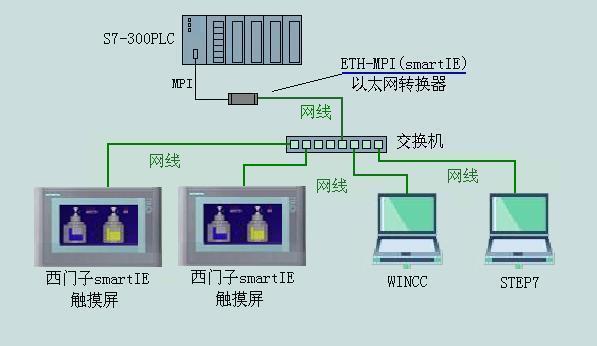 西门子PLC标准型CPU模块CPUSR30
