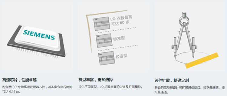 西门子模拟量信号板SBAQ01