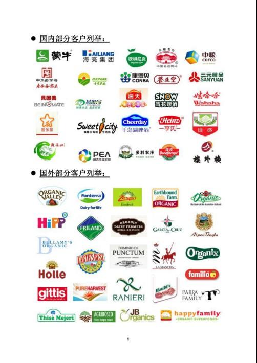 食品安全管理体系流程