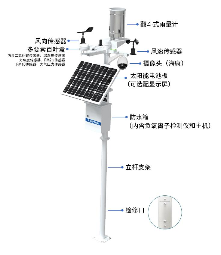 自動氣象站廠商 山東仁科 廣州室外氣象站