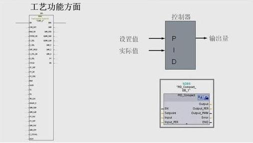 西门子CPU1214C继电器