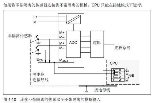 西门子PLC DI/DO16*24VDC模块SM1223