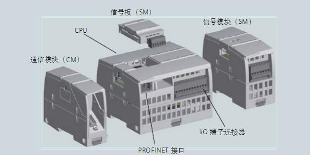 西门子SB1223信号模块
