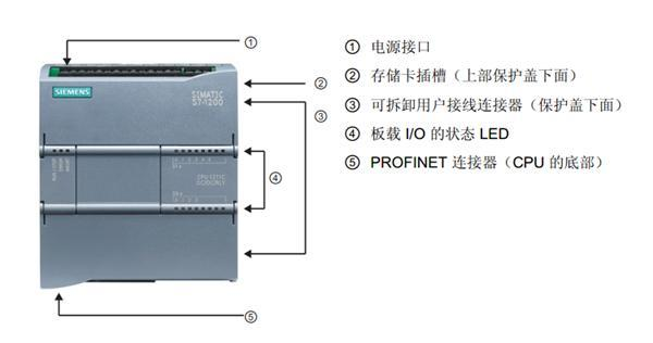 西门子数字量输入输出模块6ES72231PH320XB0