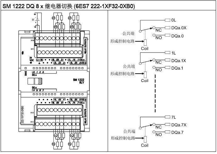 西门子PLC卡件6ES72221HH320XB0