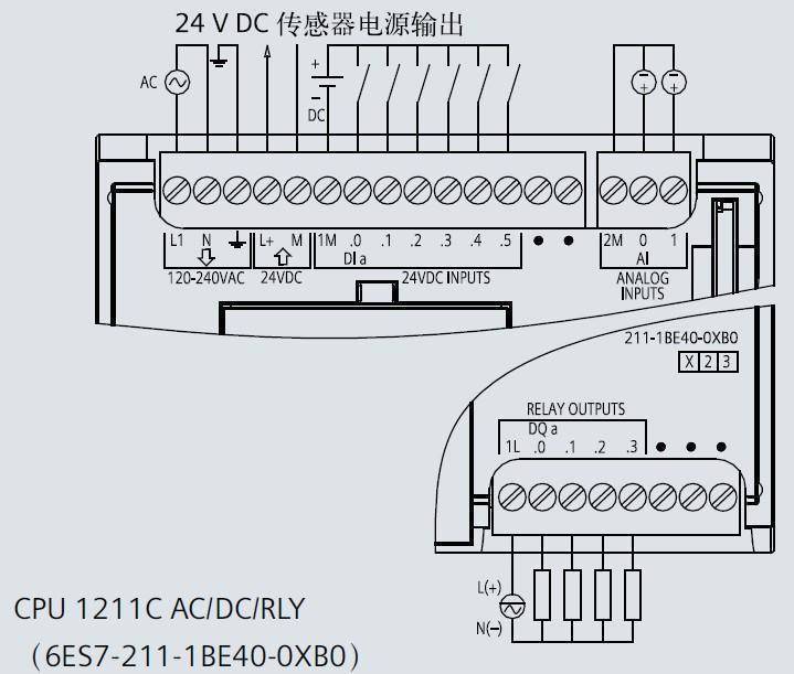 西门子SM1234 AI/AO4模块