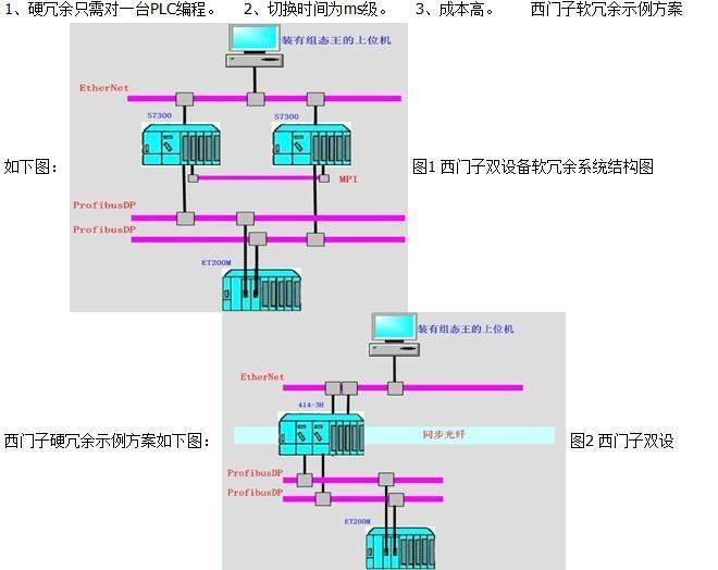 西门子可编程控制器6ES7214-1AG40-0XB0