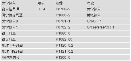 西门子S7-1200模拟量模块SB1232