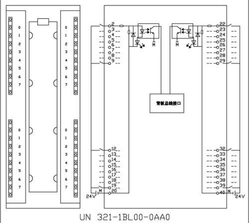 西门子S7-300PLC功能模块FM350-1