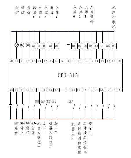 6ES7322-1BH01-9AJ0