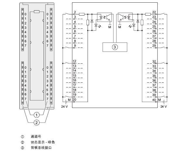 西门子模块6ES7322-5GH00-0AB0