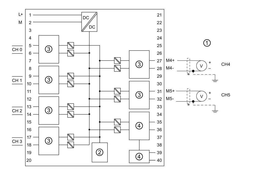西门子CPU314C-2PN/DP控制器