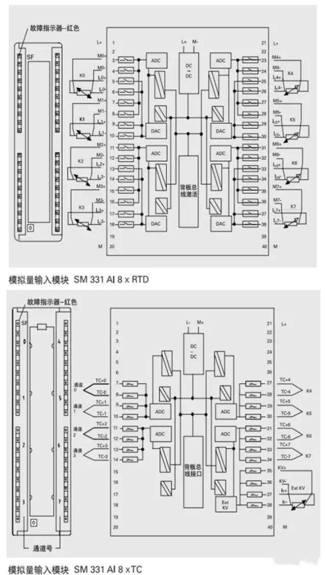 西门子S7-300存储卡6ES7953-8LG30-0AA0