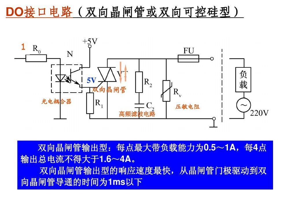 西门子PLC控制器CPU317-2 PN/DP