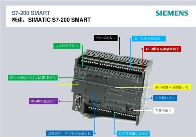 西门子CPU卡件6ES7288-3AQ02-0AA0