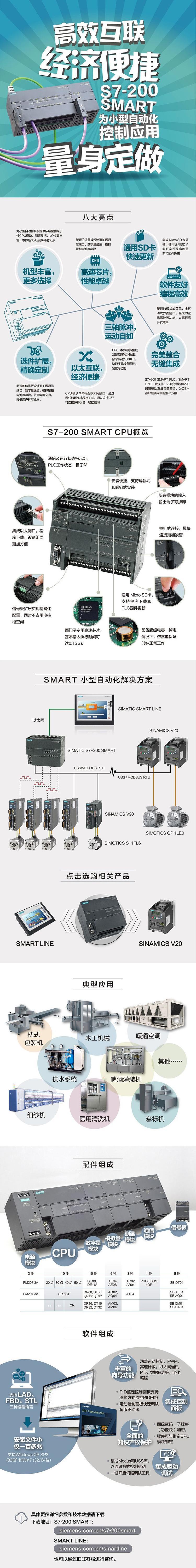 西门子S7-200SMART控制单元CPUSR40