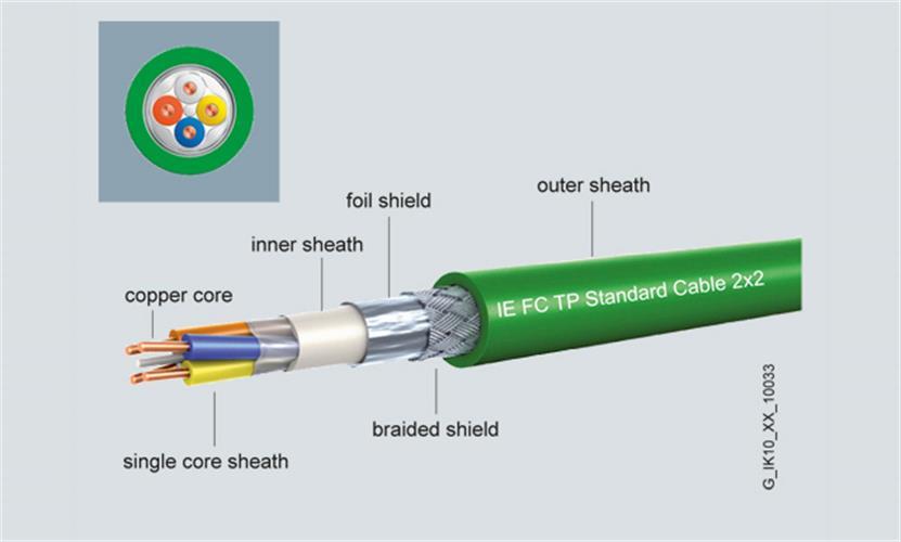 西门子PLC以太网信号控制电缆6XV1830-0EH10