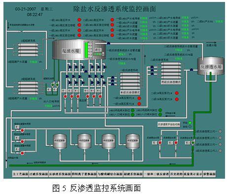 西门子CPU模块6ES74144HM140AB0