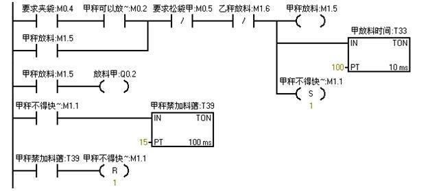 西门子CPU模块6ES74174XT050AB0