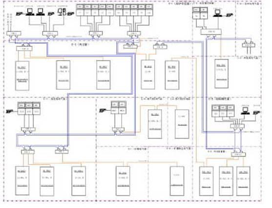 西门子S7-400PLC通讯处理器CP443-1