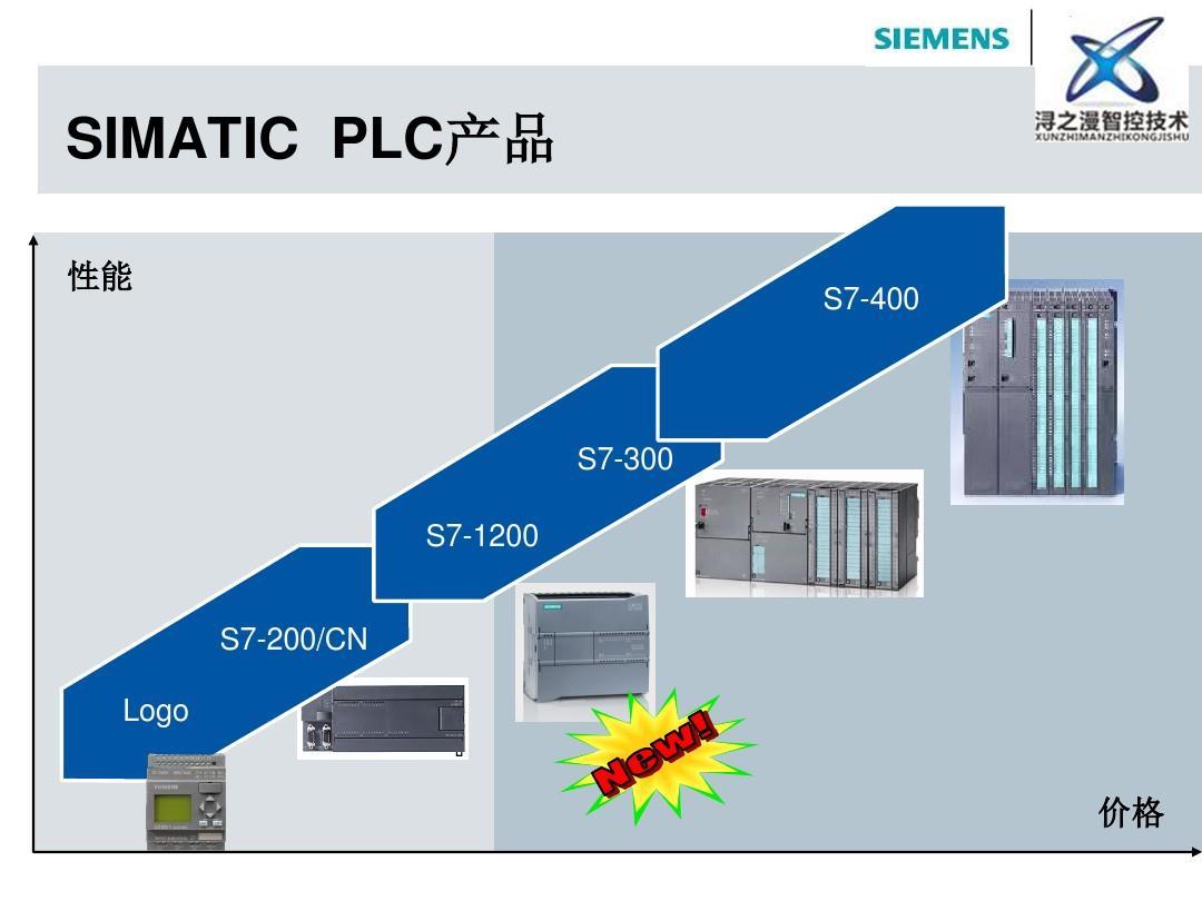 西门子S7-1200CPU1214C