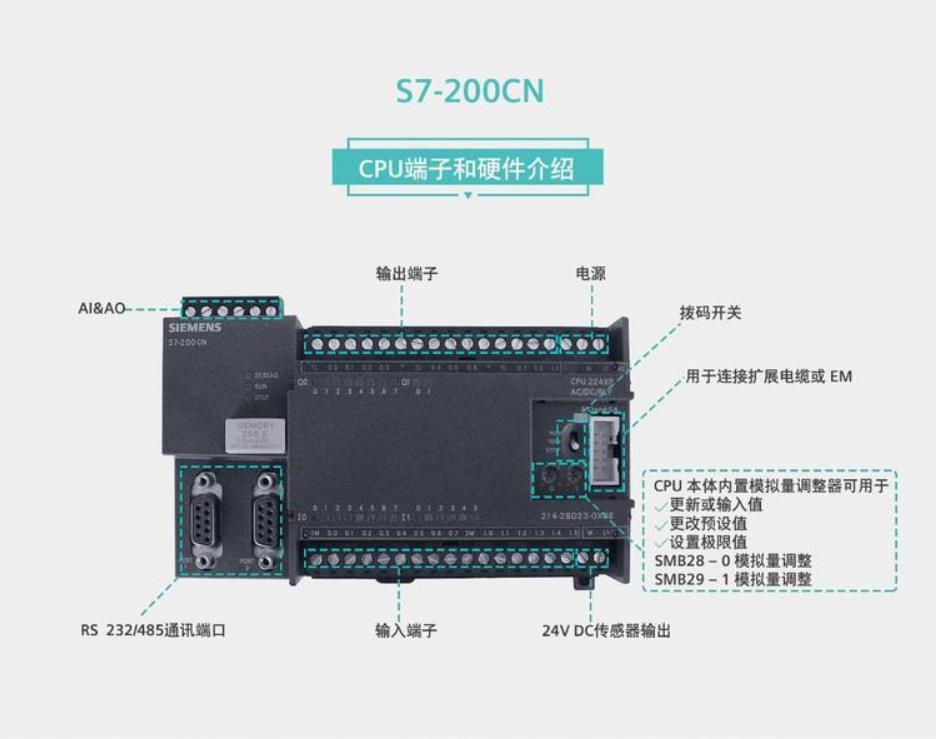 西门子S7-200EM232CN模拟量模块