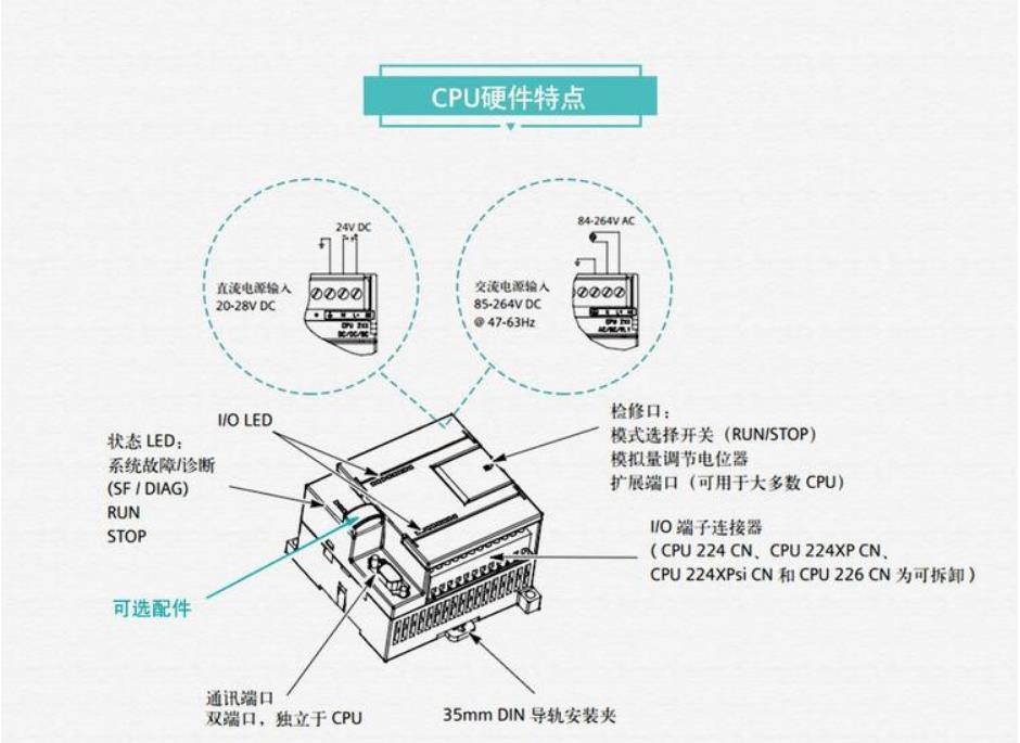 西门子S7-200EM221CN开关量模块