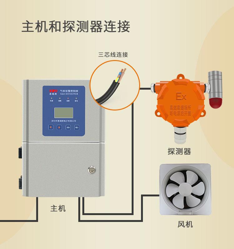 可燃氣體檢測報警器檢定規程