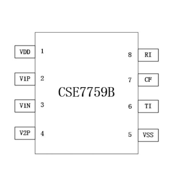 CS1238批發 市場報價