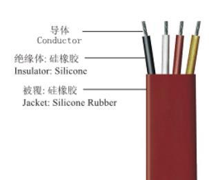 硅橡膠電纜KGGR1X16