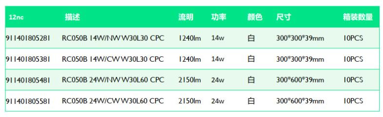 飞利浦RC050资料4