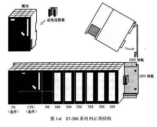 西门子CPU模块6ES7592-1AM00-0XB0