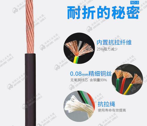 雙護套單芯拖鏈電纜