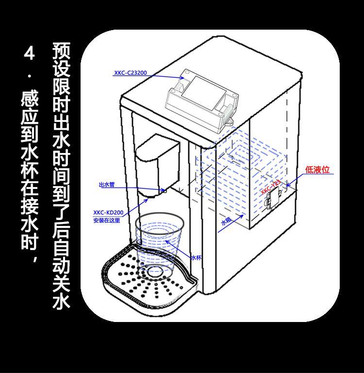 東莞星科創液位傳感器工廠
