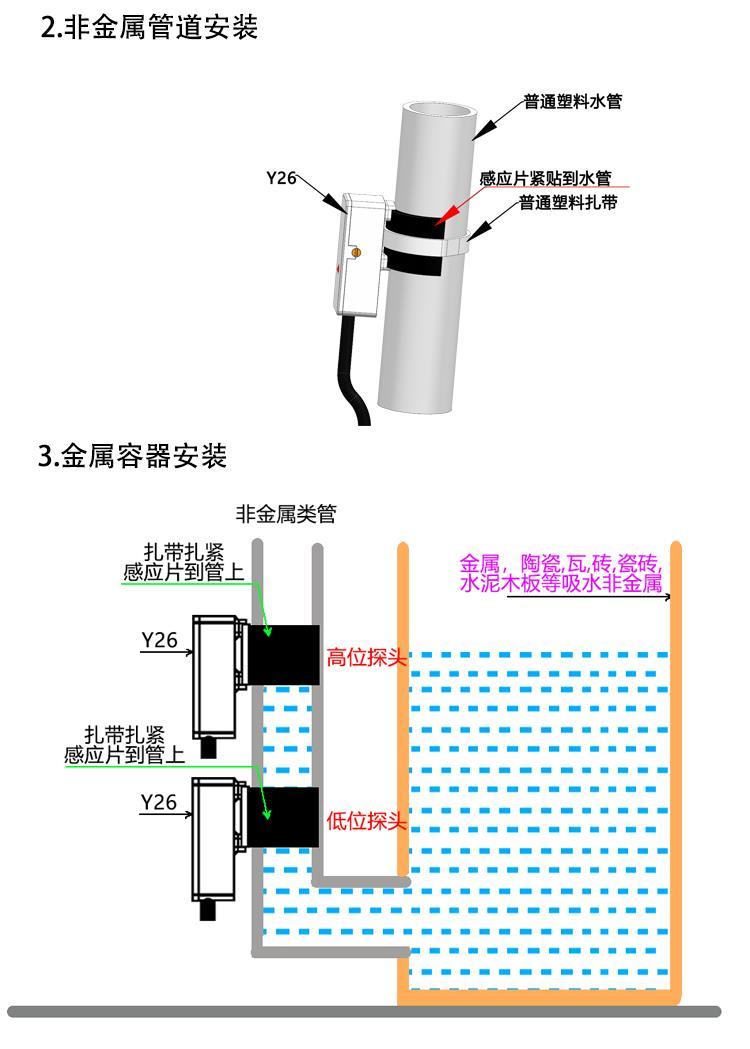 水箱液位儀報價