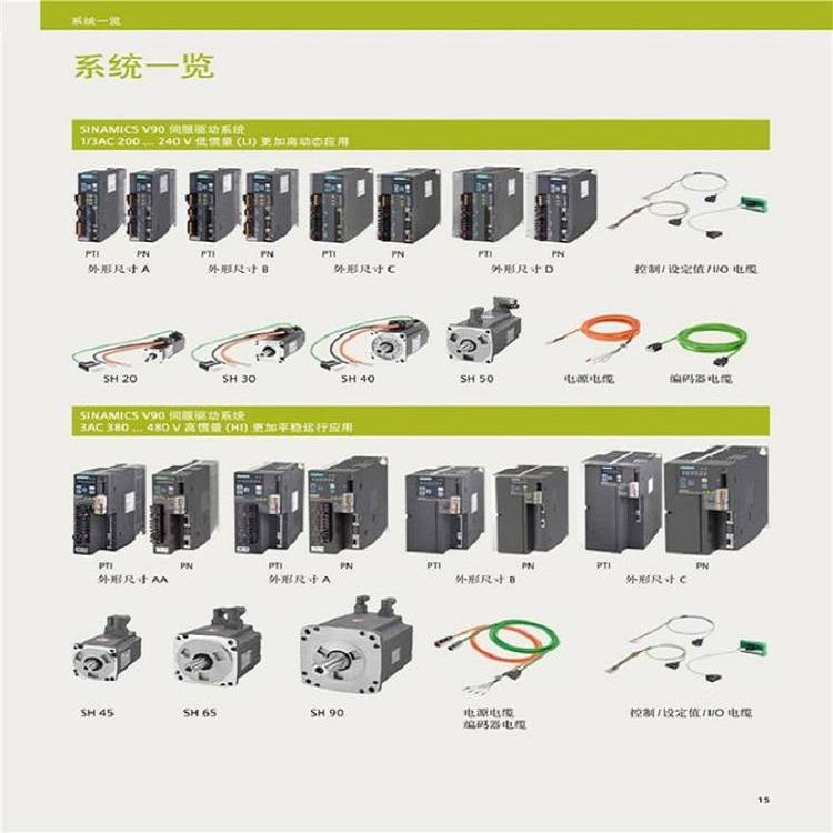 中國西門子S7-200擴展模塊供貨商