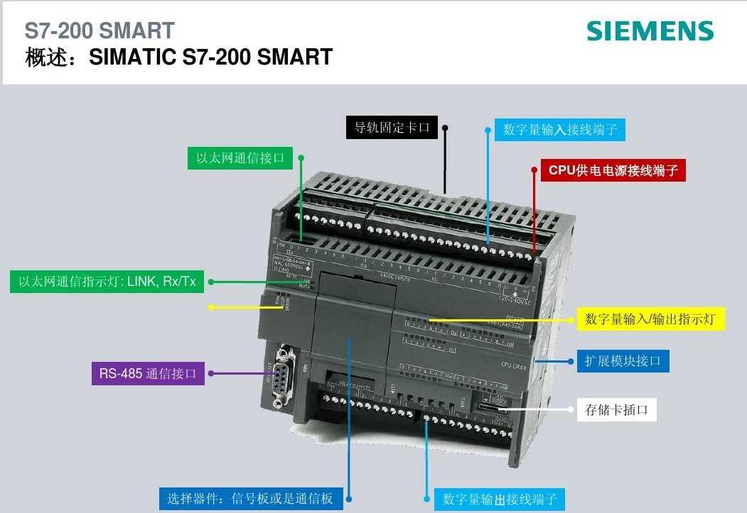 西門子S7-200smart擴展模塊中國總代理商