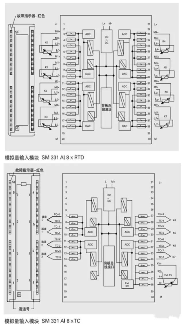 中國西門子ET200pro數字量 歡迎您